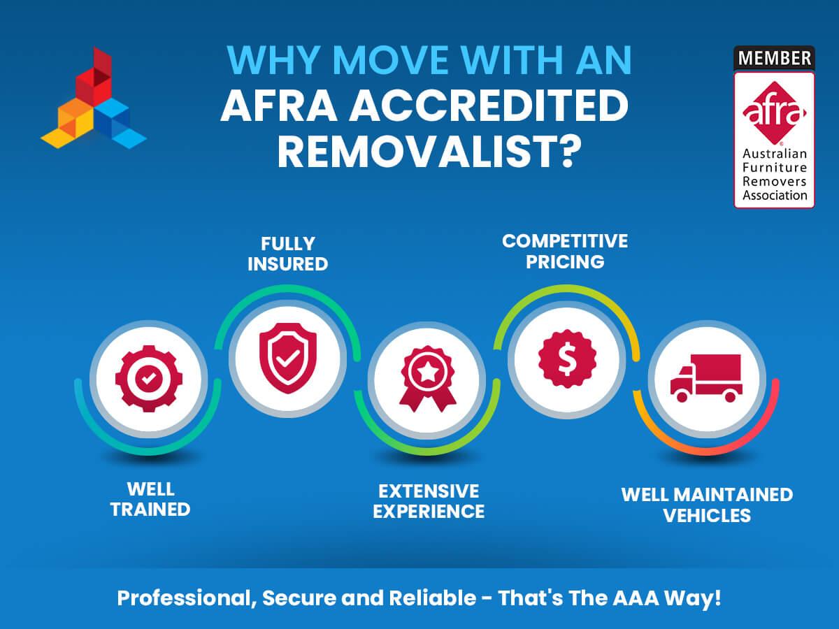 AAA City Removalist - Australian Furniture Removers Association